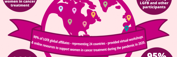 CELEBRATING OUR GLOBAL IMPACT ON WORLD CANCER DAY